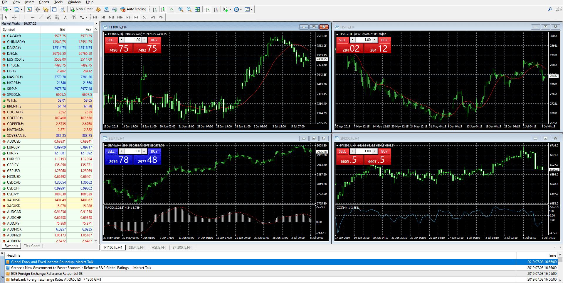 IC Markets account